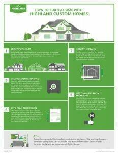 Best Utah Custom Home Builders
